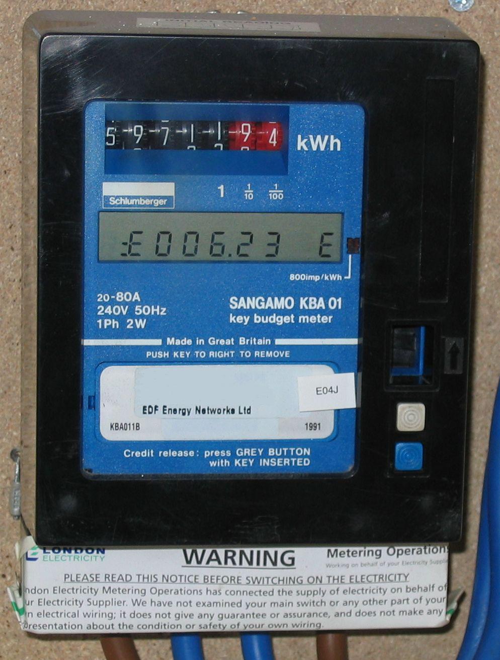 energia dla firm